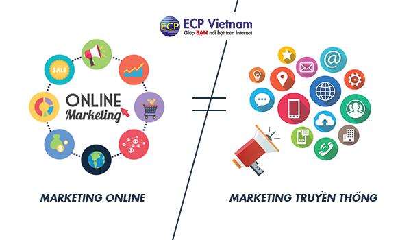 Tại Sao Doanh Nghiệp Chọn Marketing Online